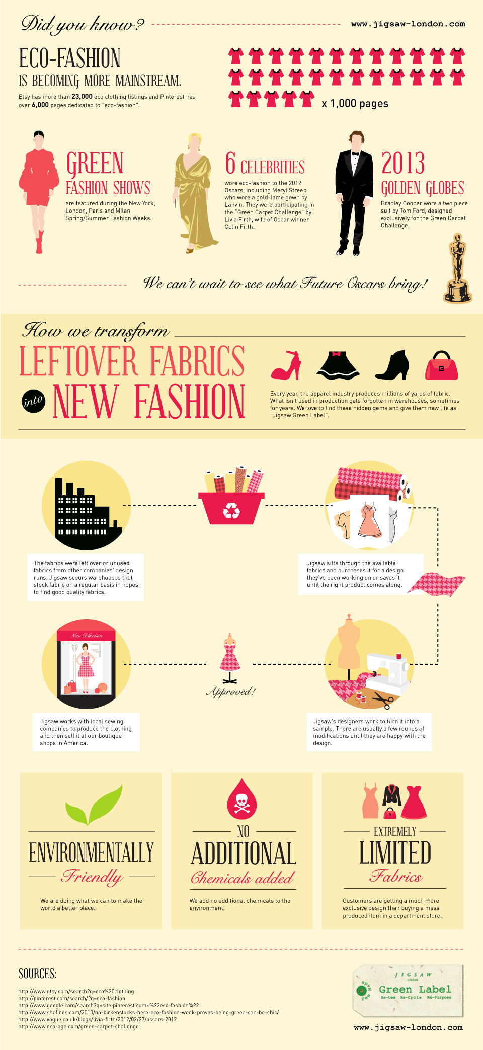 19. Eco Fashion is turning Mainstream