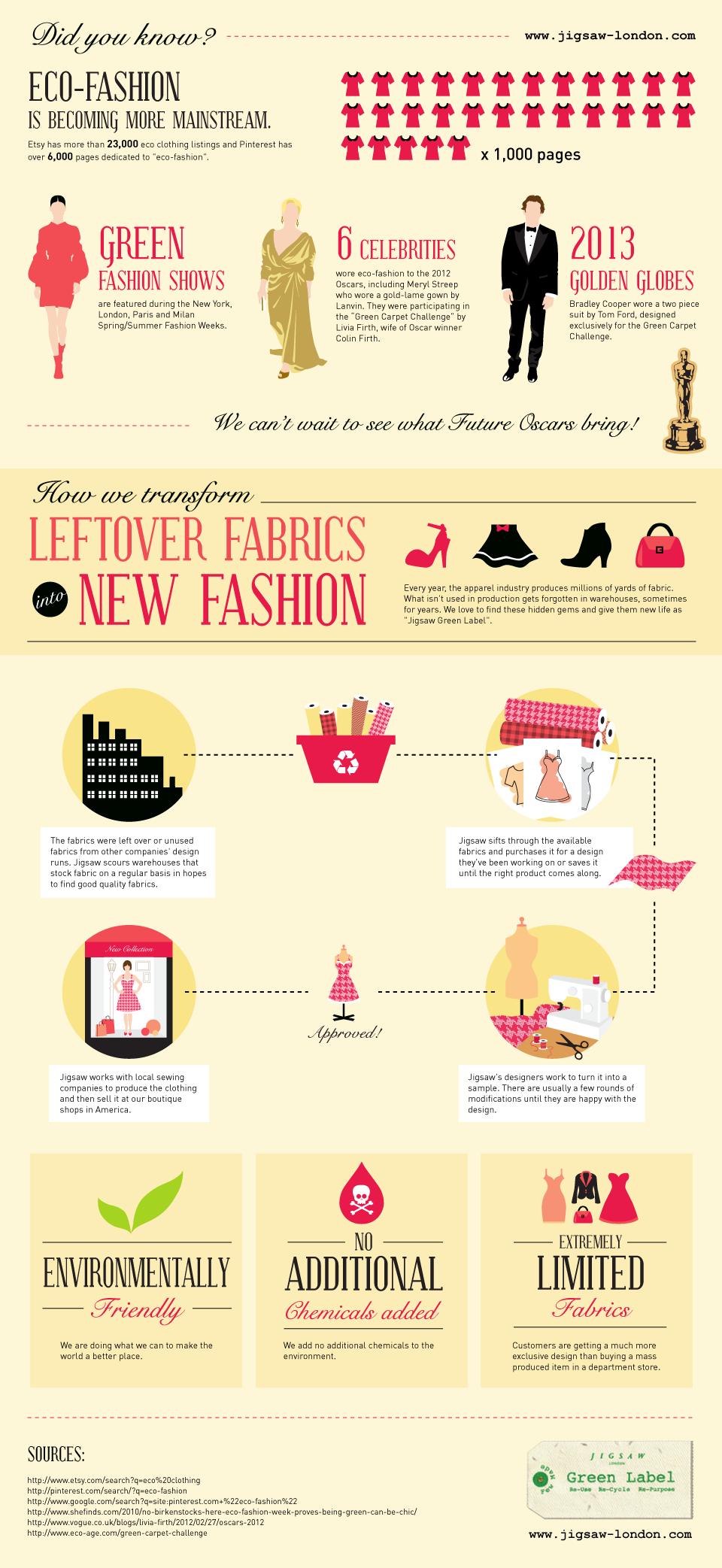 19. Eco Fashion is turning Mainstream
