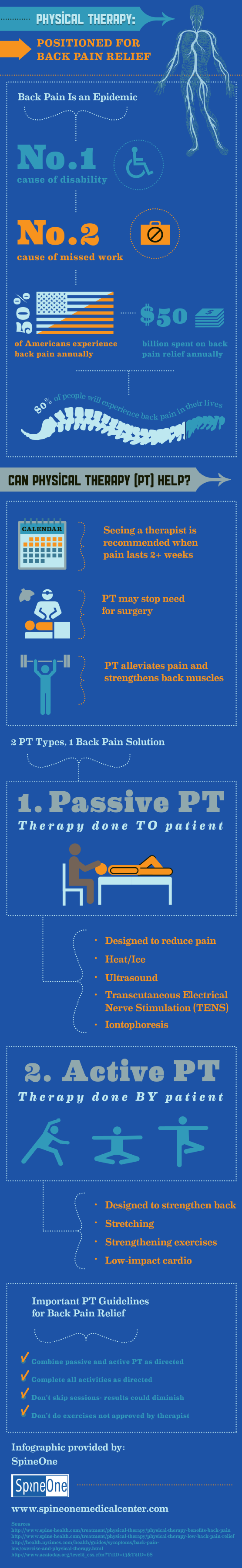 19. Physical Therapy Positioned for Back Pain Relief