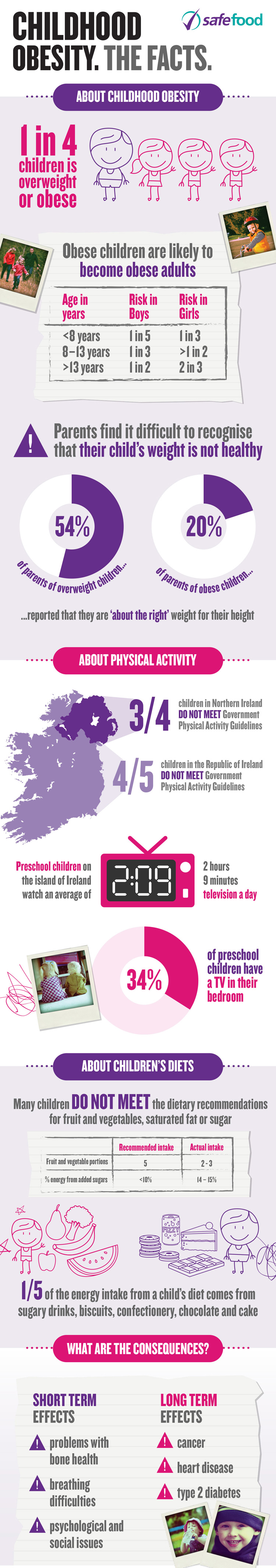2. Childhood Obesity The Facts