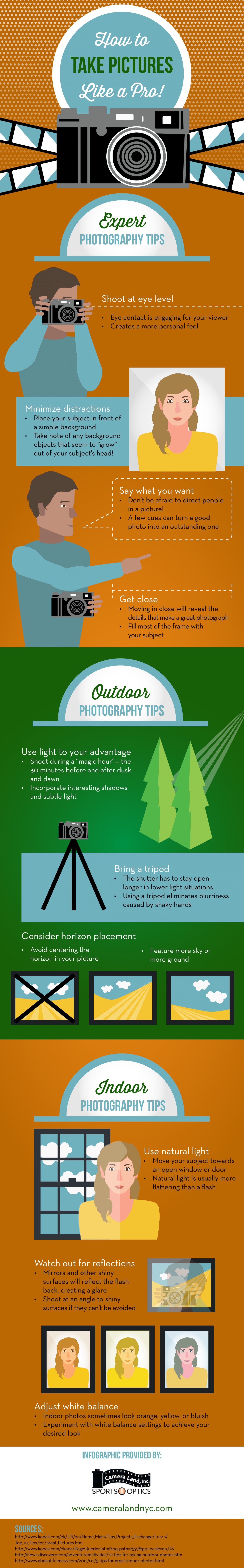 2. How to take pictures like a pro