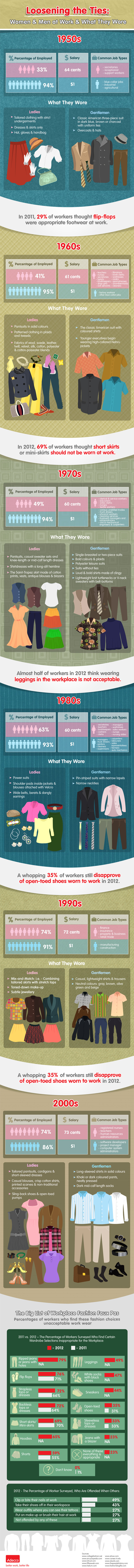 2. Loosening The Ties Women & Men at Work & What They Wore