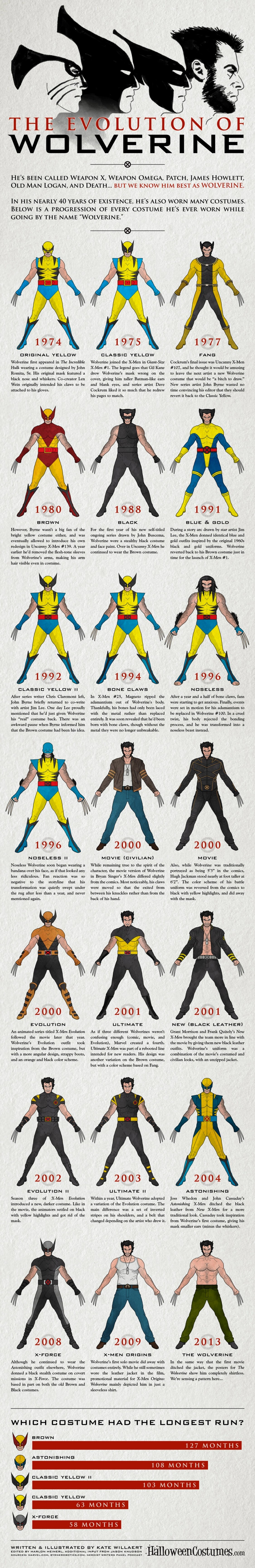 20 the-evolution-of-wolverine_51f050f360f28_w1500