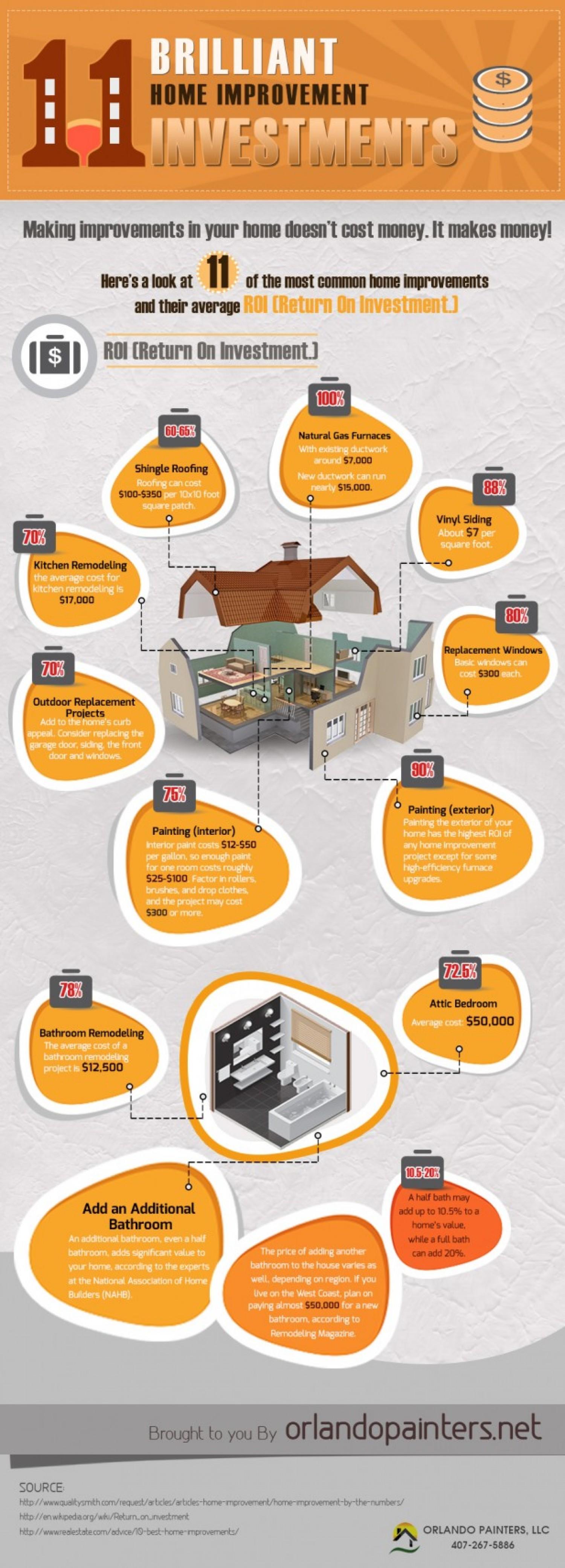 20. 11 Brilliant Home Improvement Investments