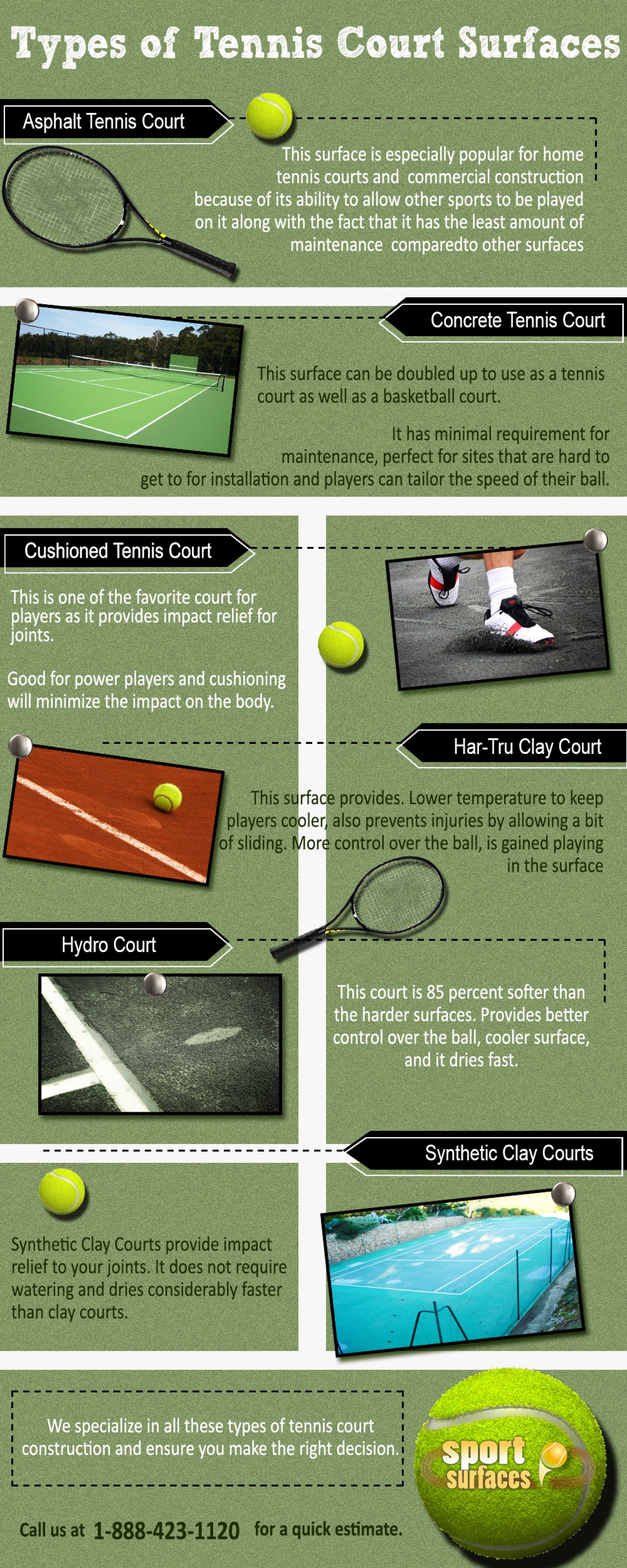 20. Types of Tennis Courts