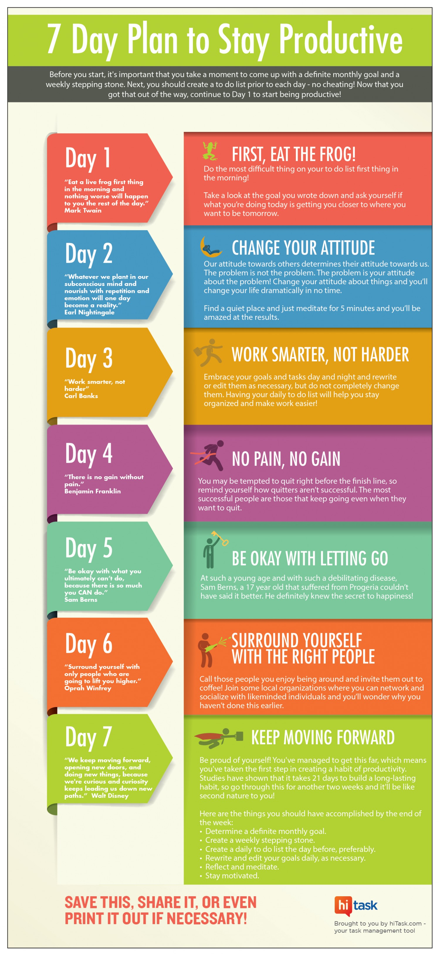 24 7-day-plan-to-stay-productive_53278fb0d753d_w1500