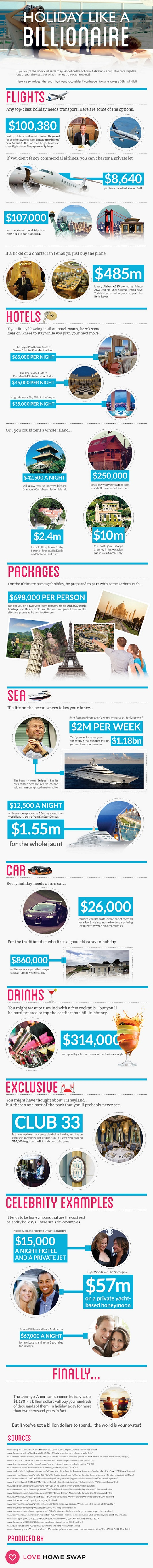 3. Enjoy Holiday like a Billionaire