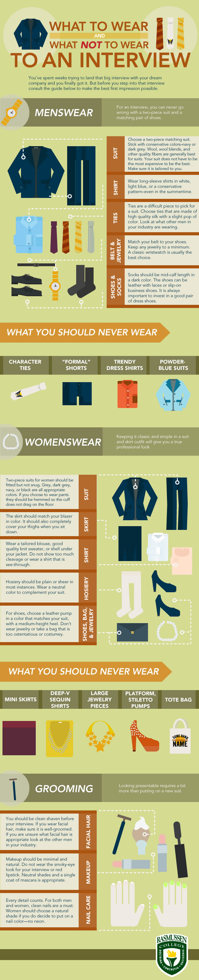 3. What to wear to an interview