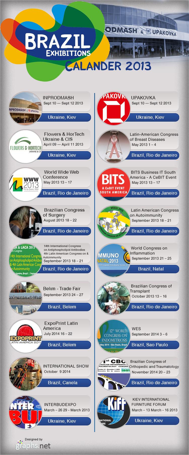 4. Brazil 2013 Exhibitions Calendar
