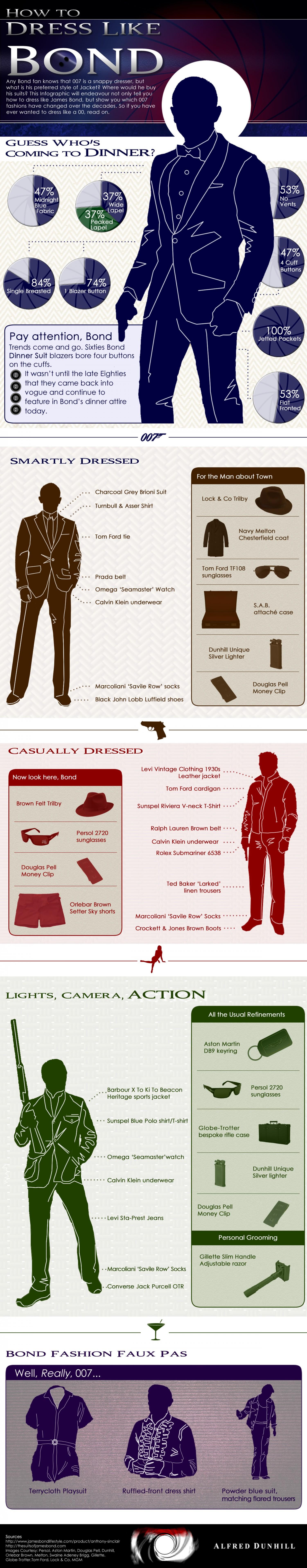 4. How to Dress Like James Bond