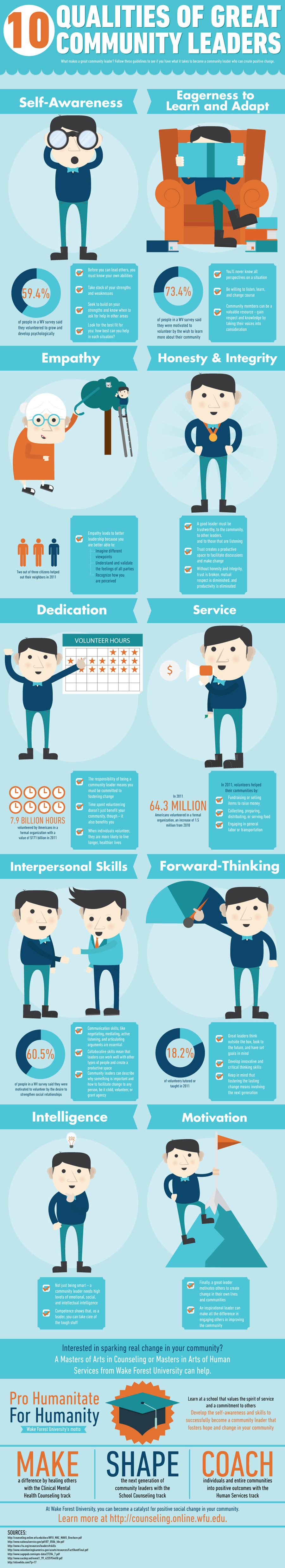 informative infographics on leadership infographics net 10 qualities of great community leaders