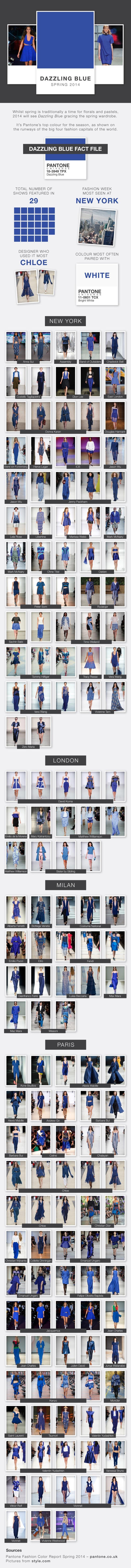 5. Dazzling Blue this season
