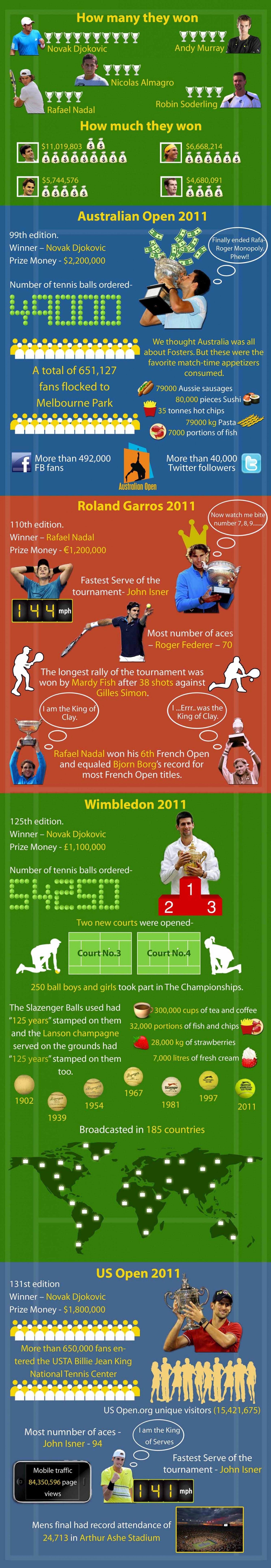 5. Grand Slam Illustrated