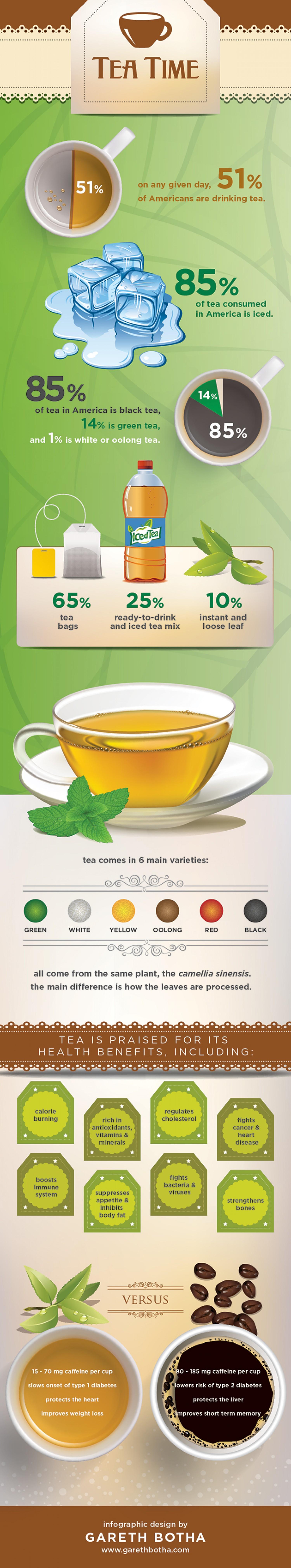 5. Tea Time