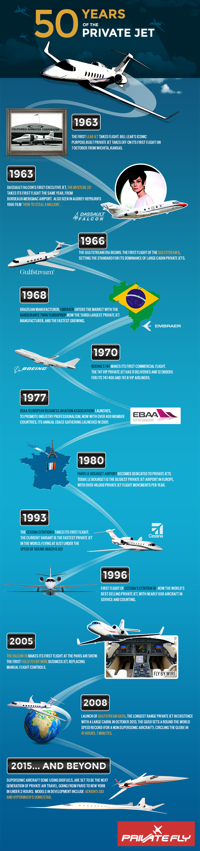6. 50 Years of the Private Jet