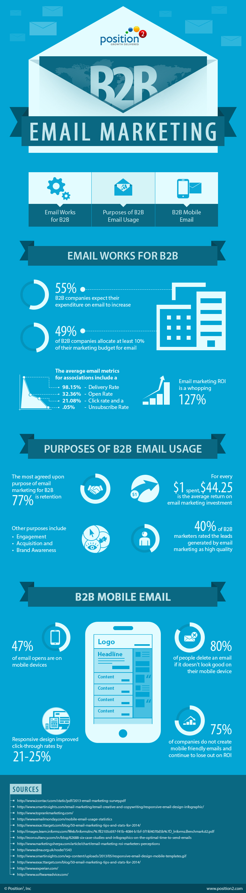 6. Email marketing