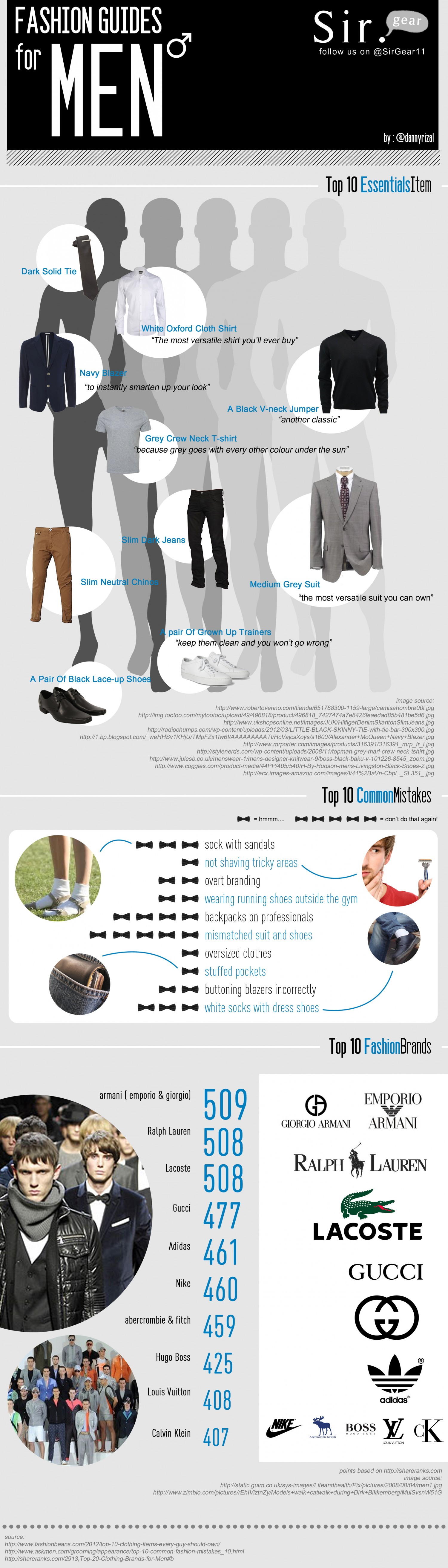 6. Fashion Guides for Men