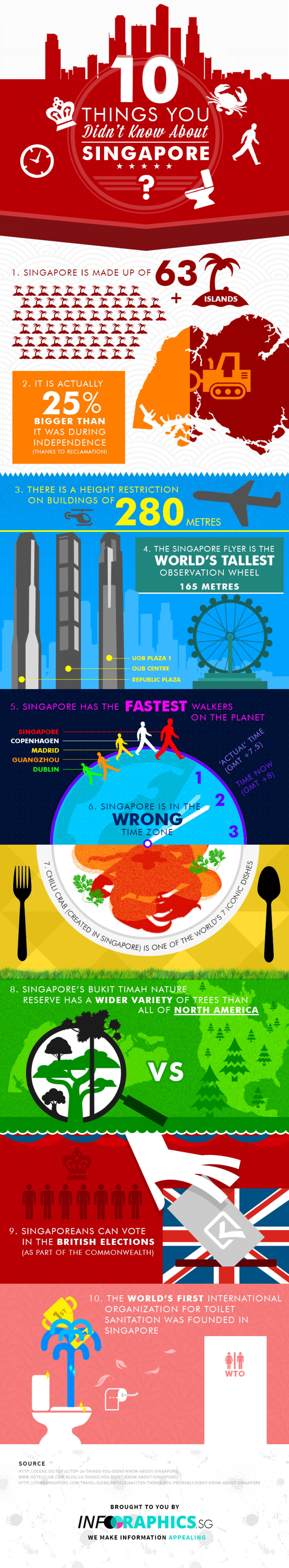 6. Ten things you did not know about Singapore