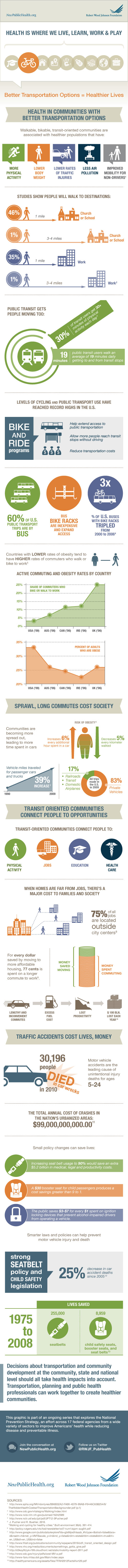 7. Better Transportation Options