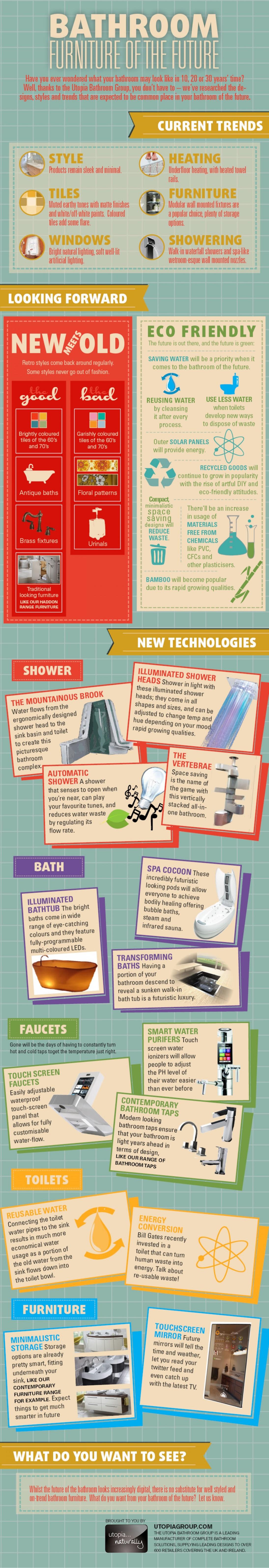 8. Bathroom Furniture of the Future