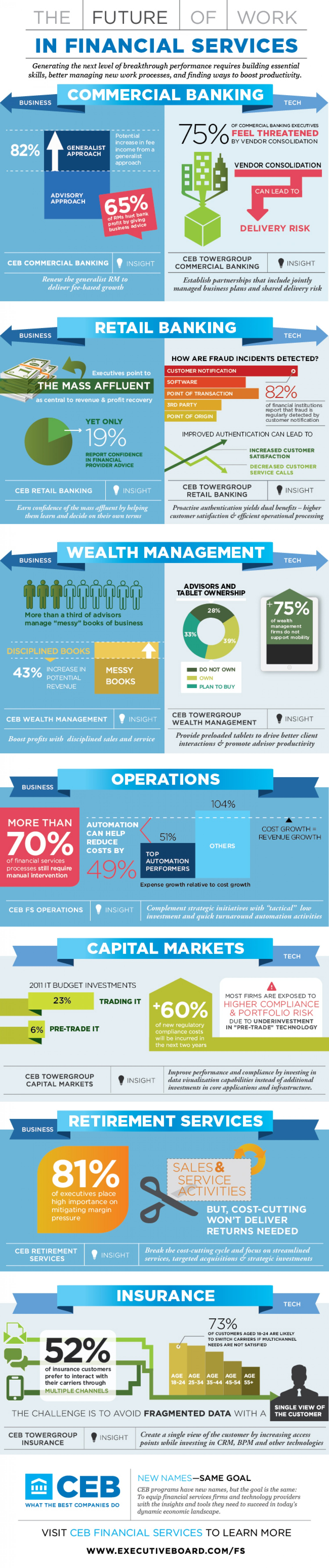 8. Commercial Banking Vs Retail Banking