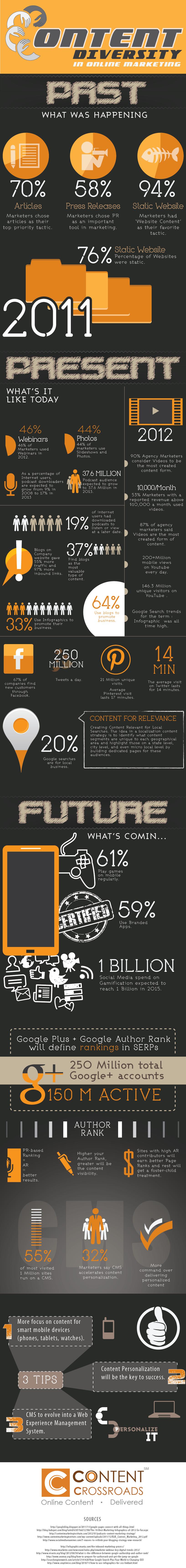 8. Content Diversity in Online Marketing