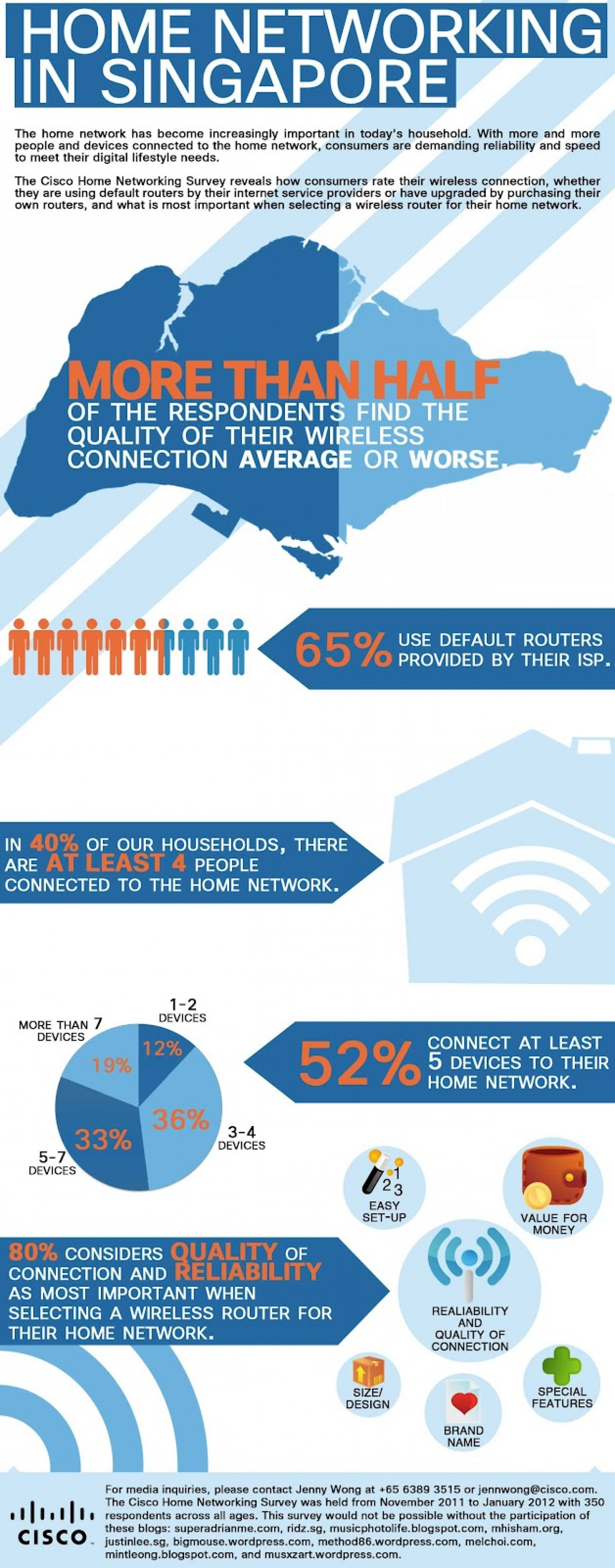 8. Home Networking in Singapore