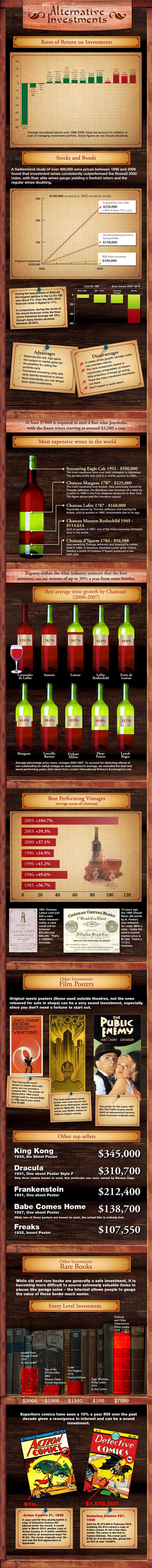8. Wine price Hike