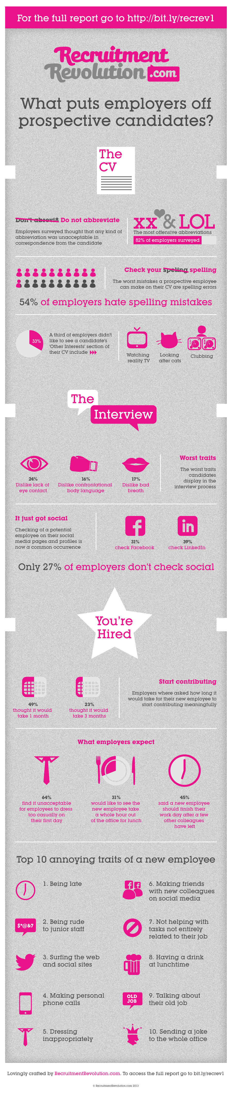 9. Employers reveal most off-putting traits displayed by job applicants