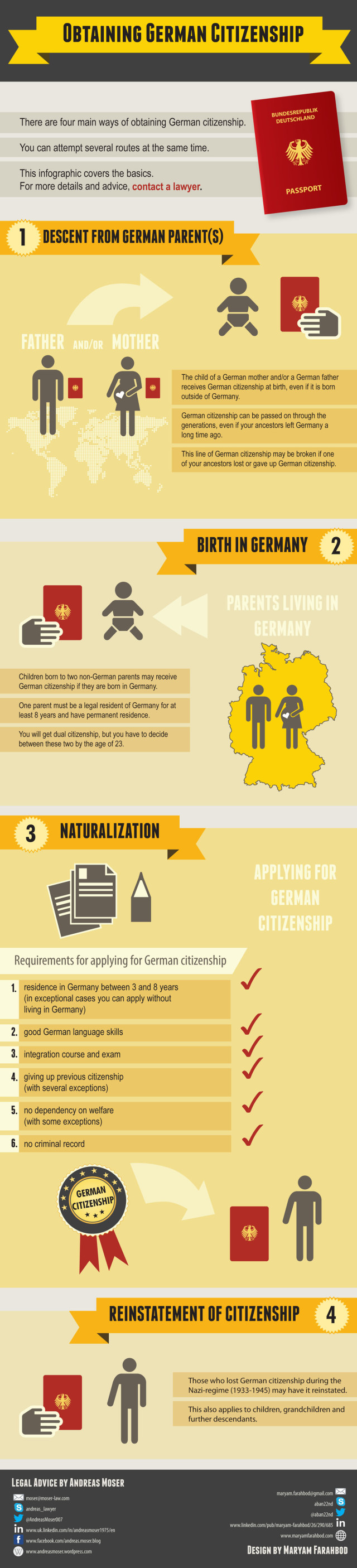 9. German Citizenship