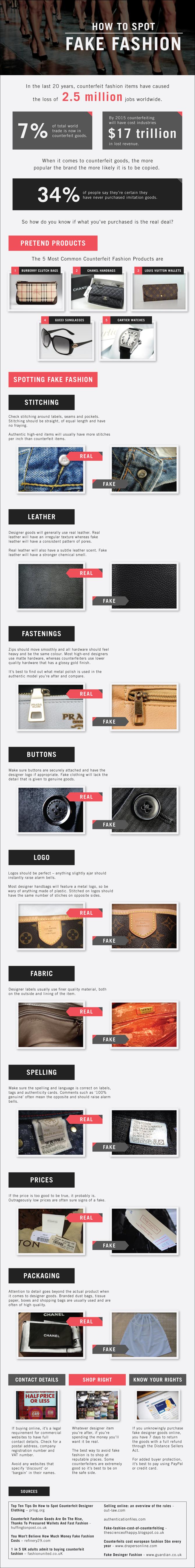 9. How to Spot Fake Fashion