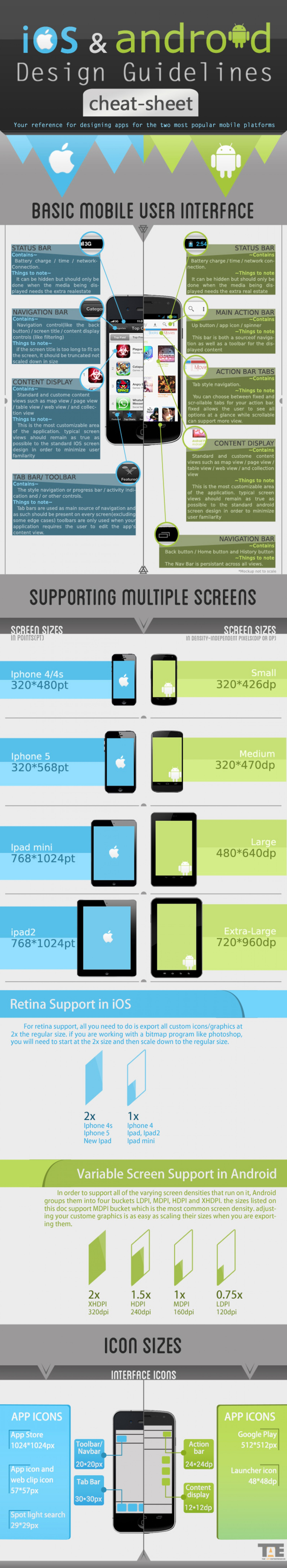 9. iOS And Android Design Guidelines