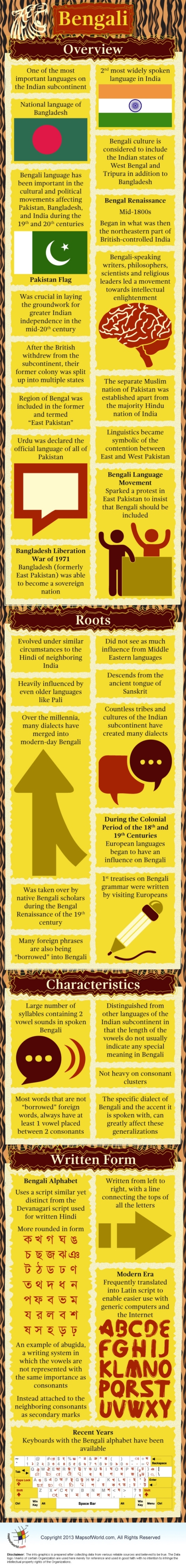bengali-infographic