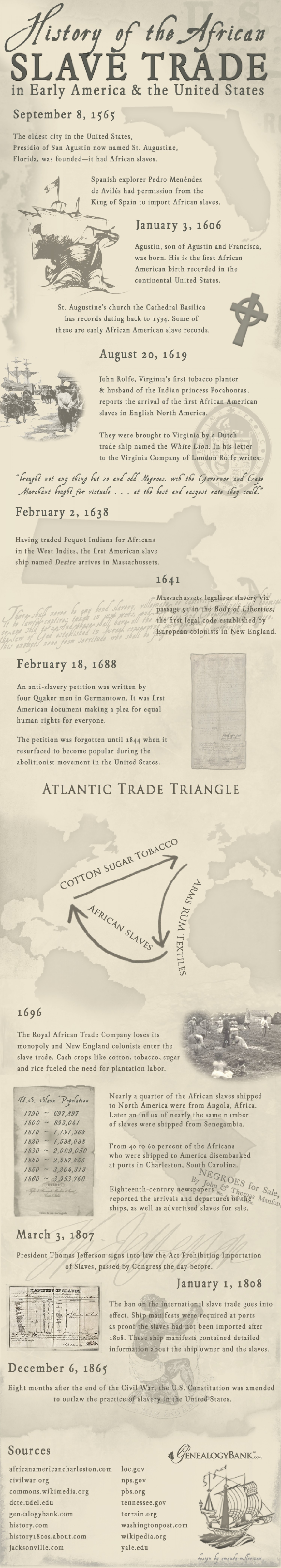 history-of-the-african-slave-trade-in-america_5315020f1fe10_w1500