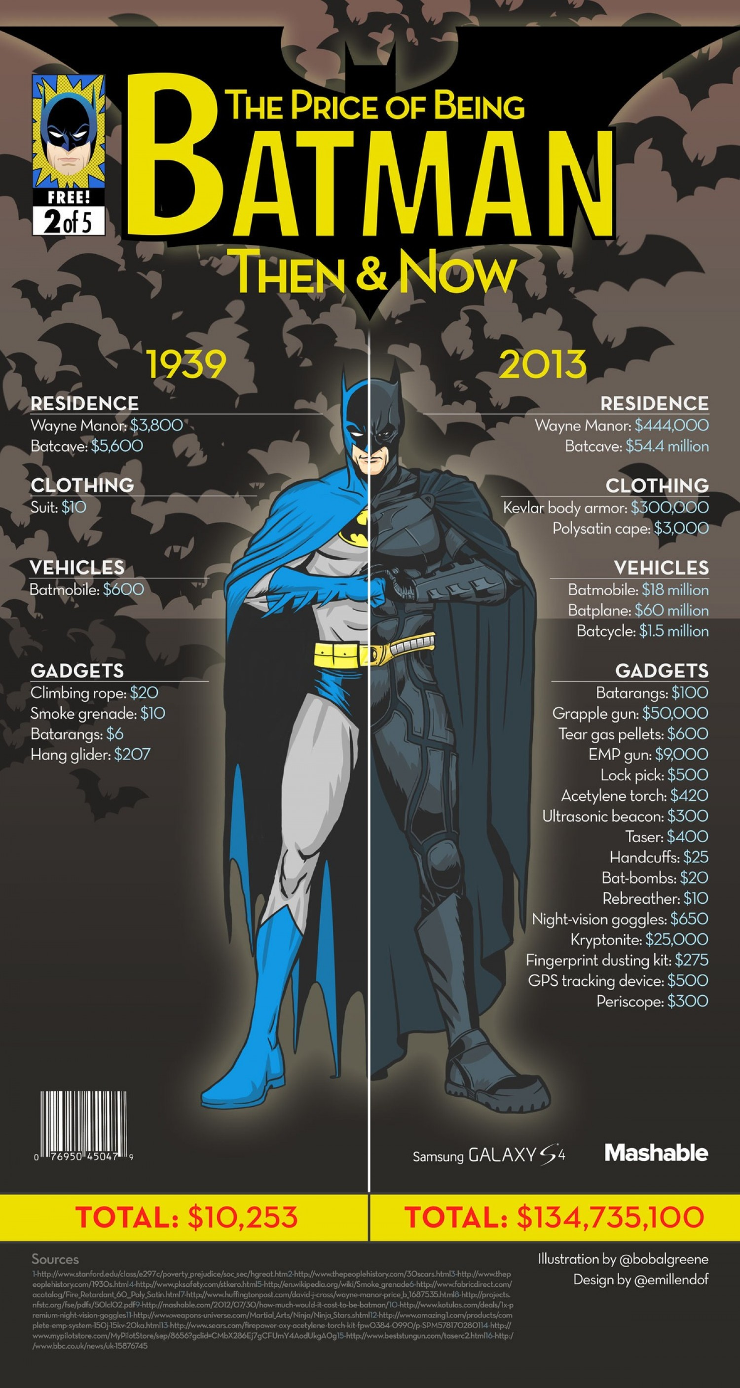 04 how-much-does-it-cost-to-be-batman_51e5a08ea22f9_w1500