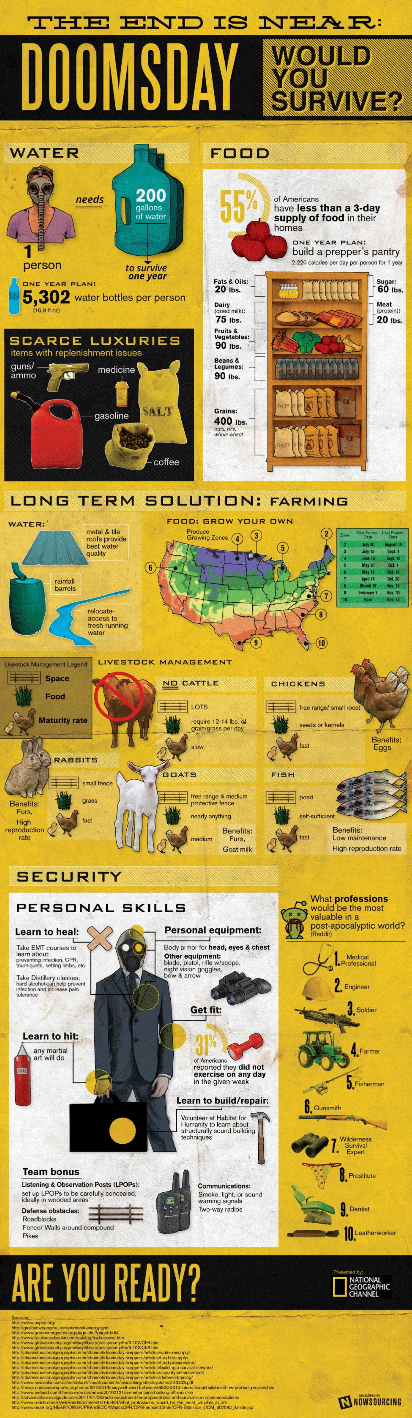 05 doomsday-would-you-survive-infographic_513fa0a7c185e_w1500