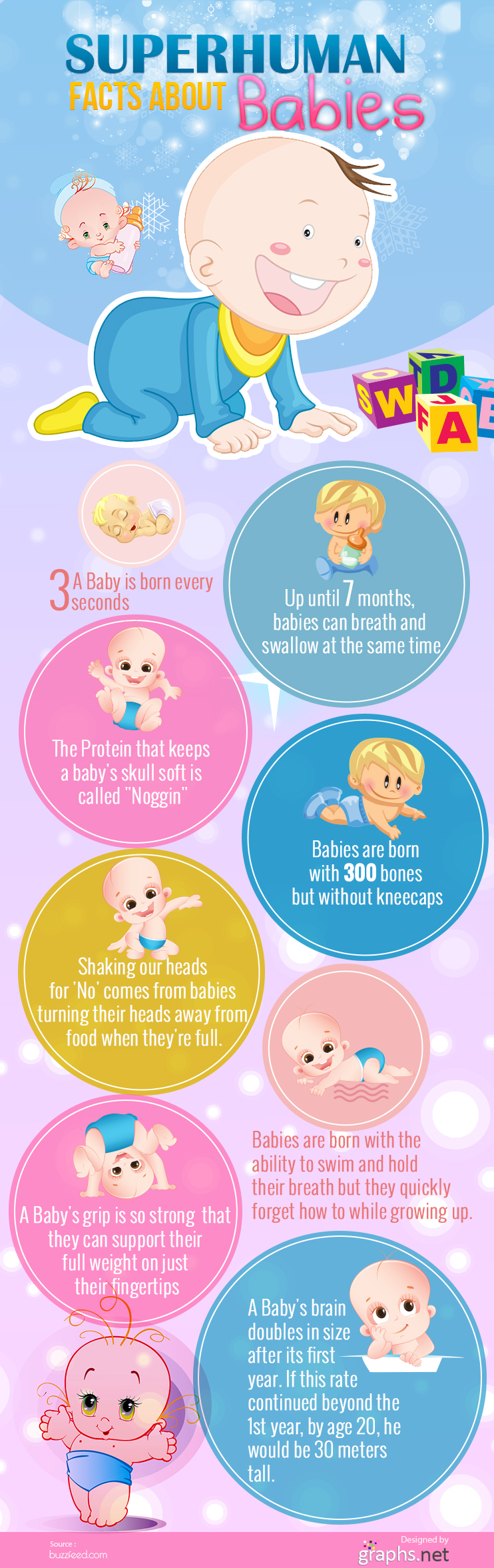 09 Superhuman Facts About Babies