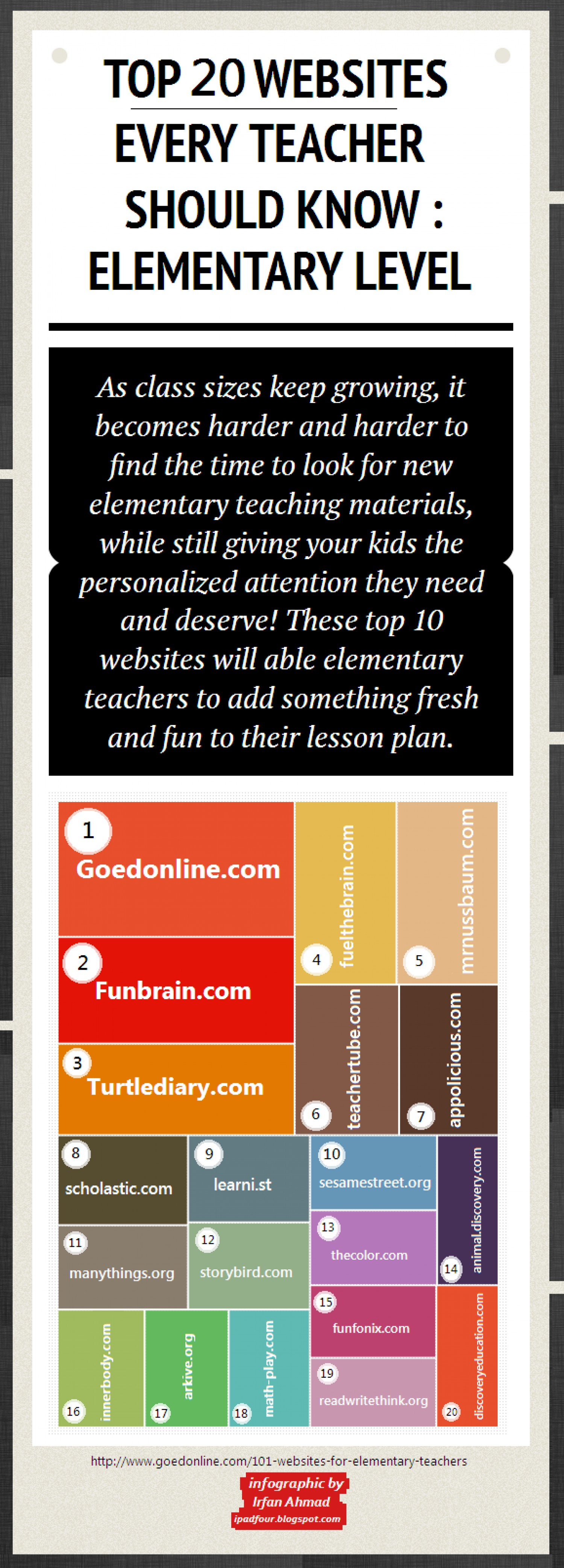 2 20-best-websites-elementary-teacher-should-know