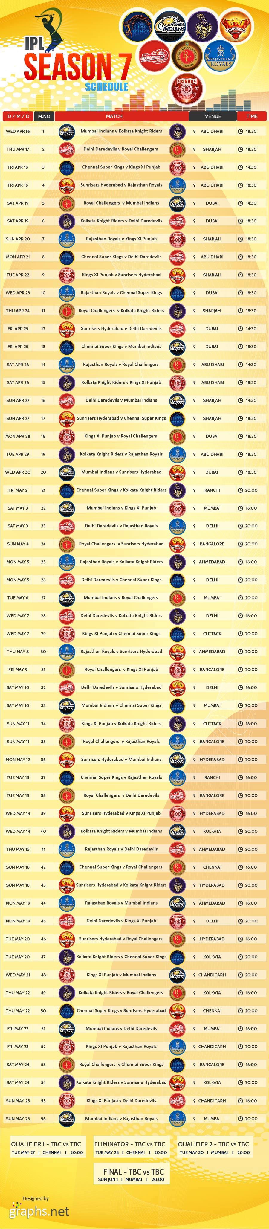 IPL-7-Schedule