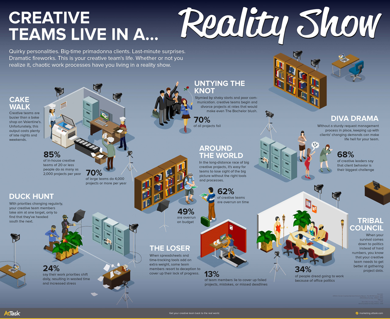 Creative Teams Live In A Reality Show Infographics