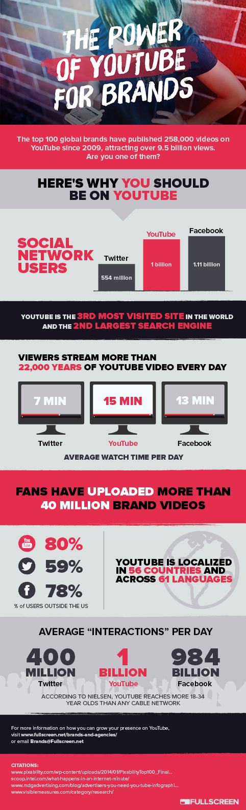 fullscreen-power-of-youtube-for-brands