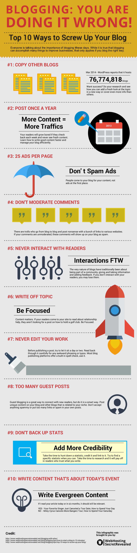 top-10-ways-to-screw-up-your-blog_53822c4dc42c5_w1500