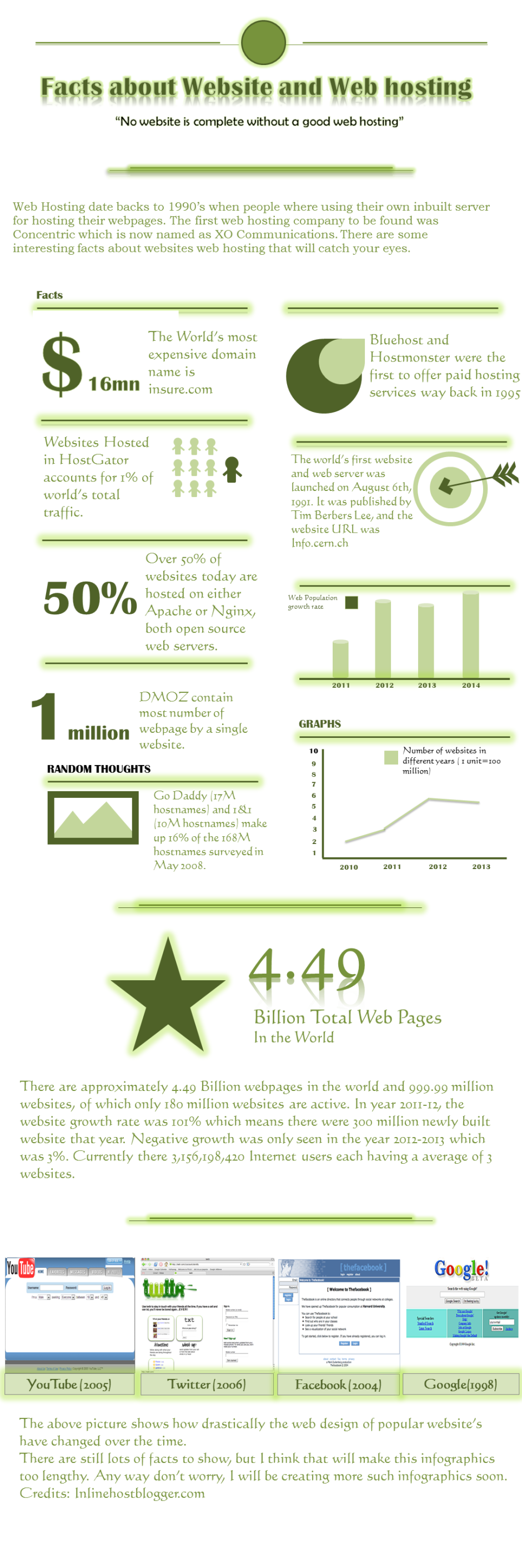 Web-Hosting-facts-infographics