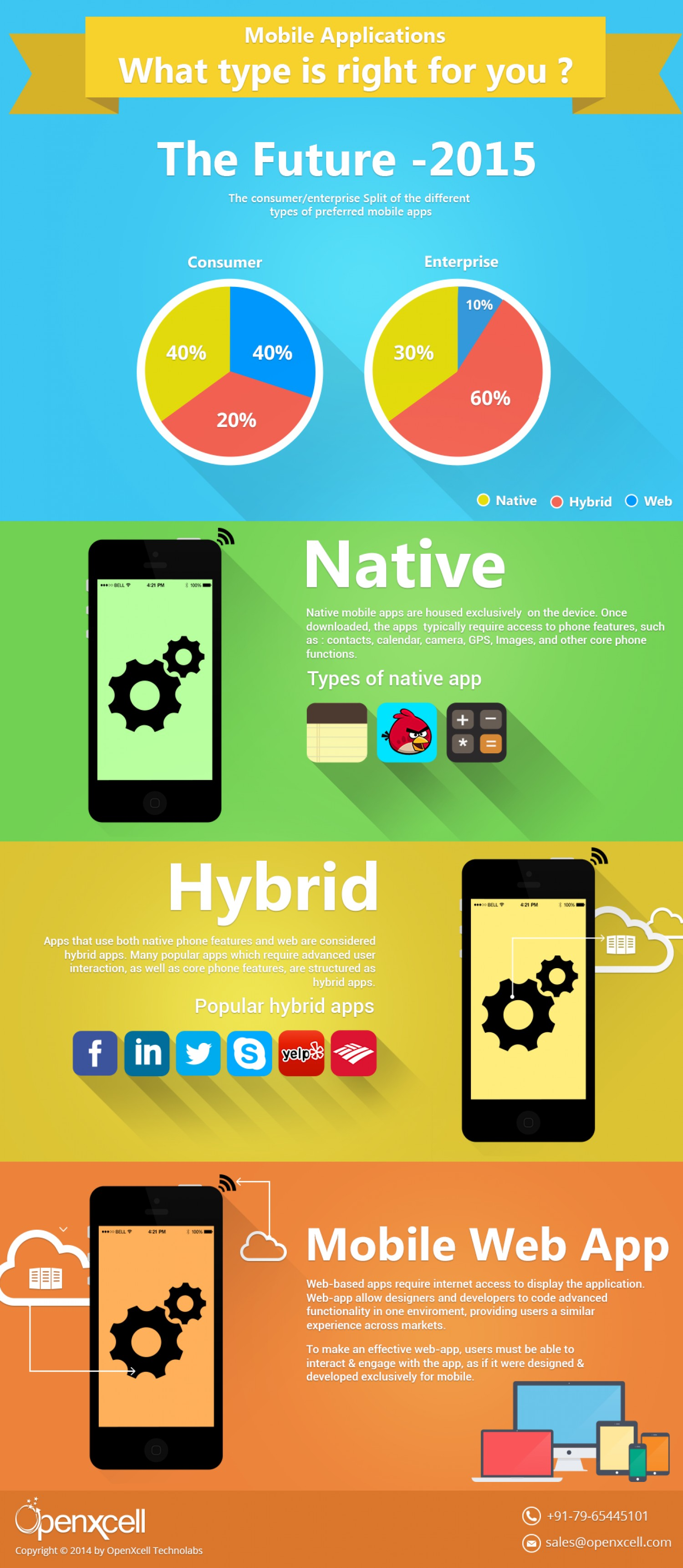 Infographic app for iphone