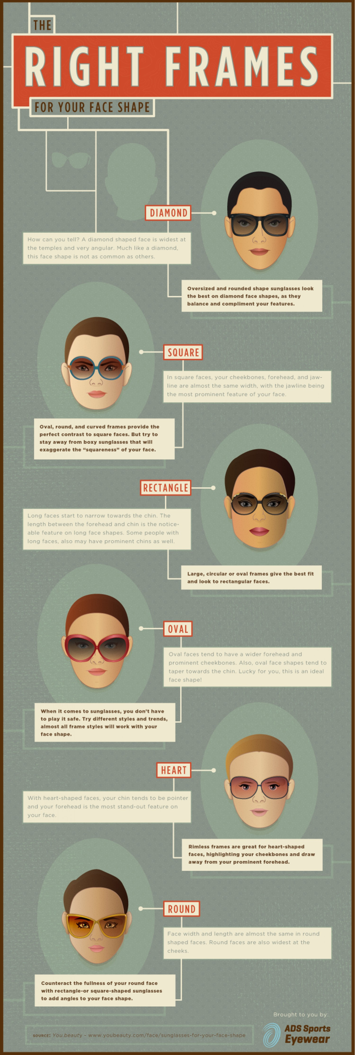 What Is The Right Glasses Frame For My Face : The Right Frames for Your Face Shape - Infographics ...