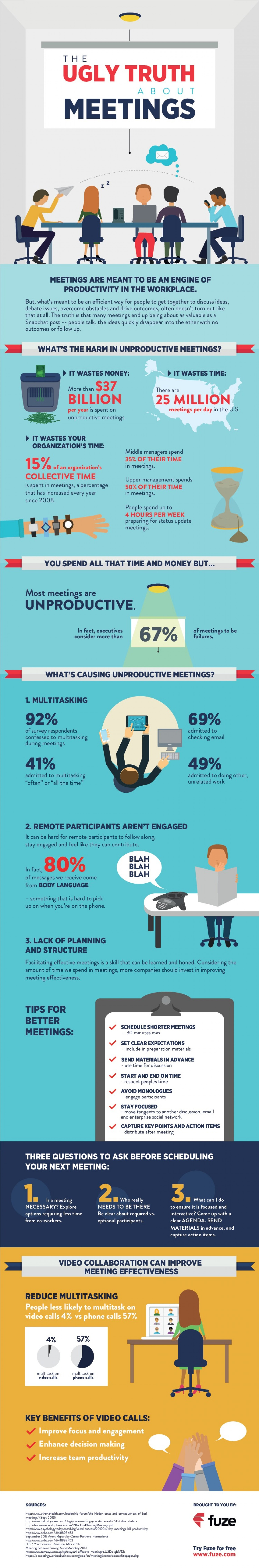 the-ugly-truth-about-meetings_538ca71ea5358_w1500