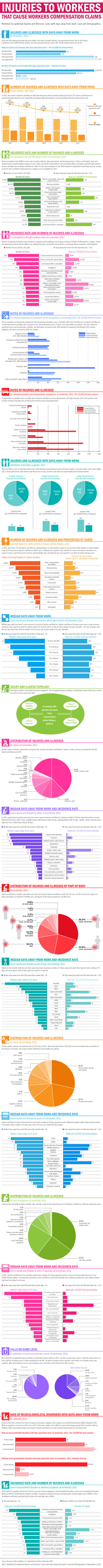 20130411-Injury-Stats BACK-UP