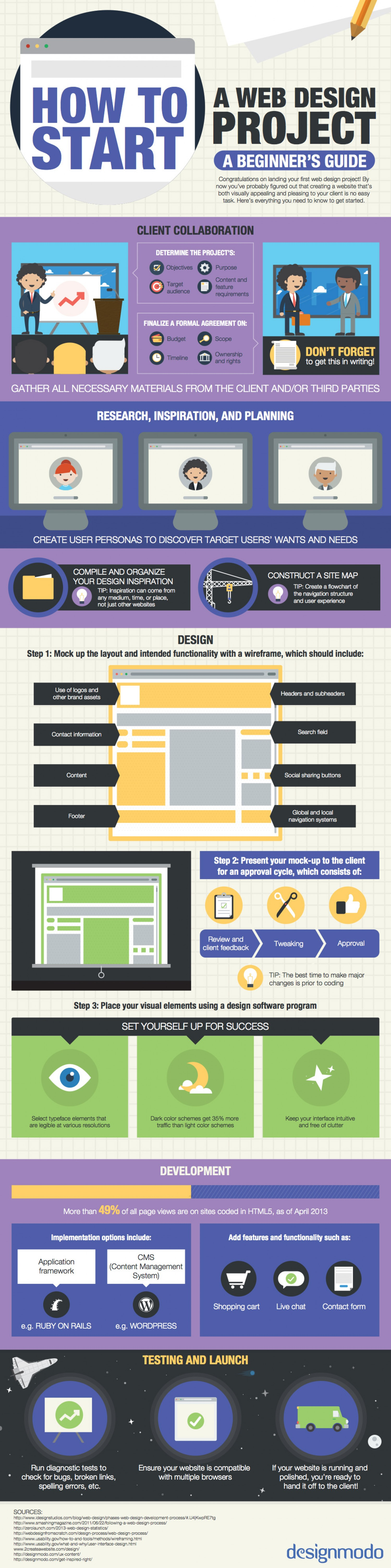 how-to-start-a-web-design-project_53abddb943ee9_w1500