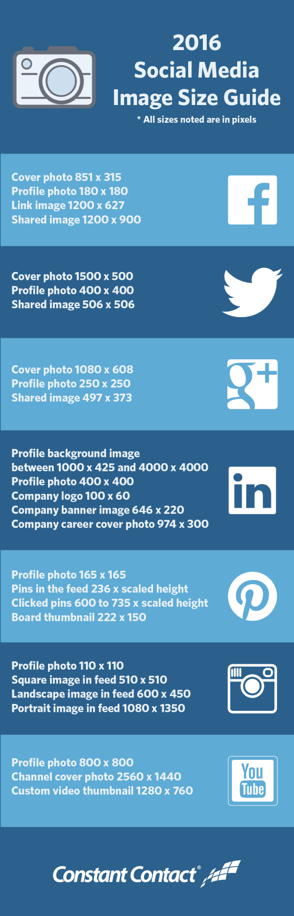 guidence for social media images