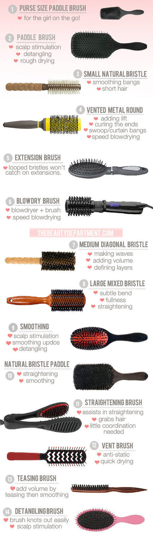 hair brush guidance for beginners